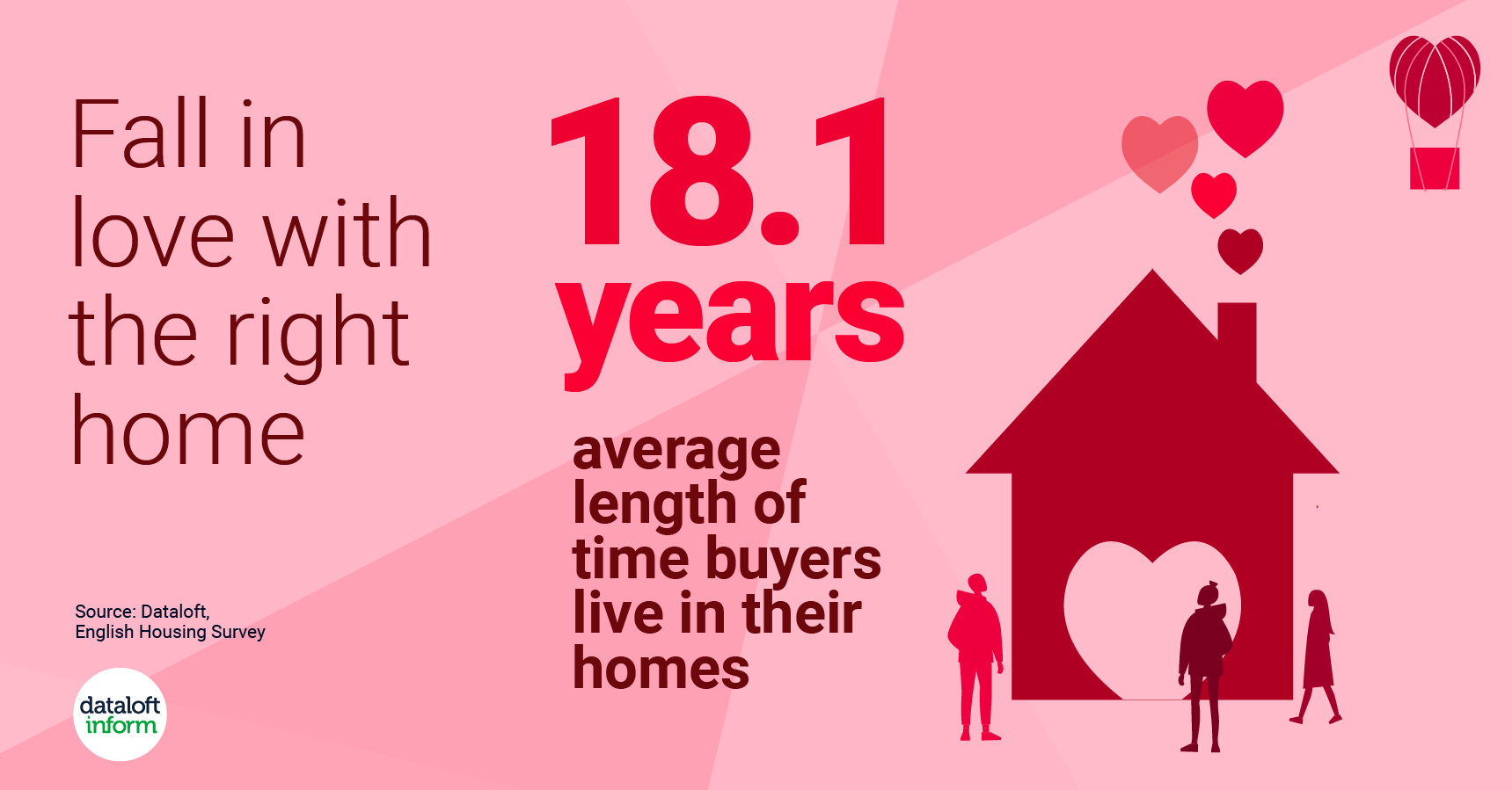 159 Dataloft Valentines 01 - fall in love with the right home...